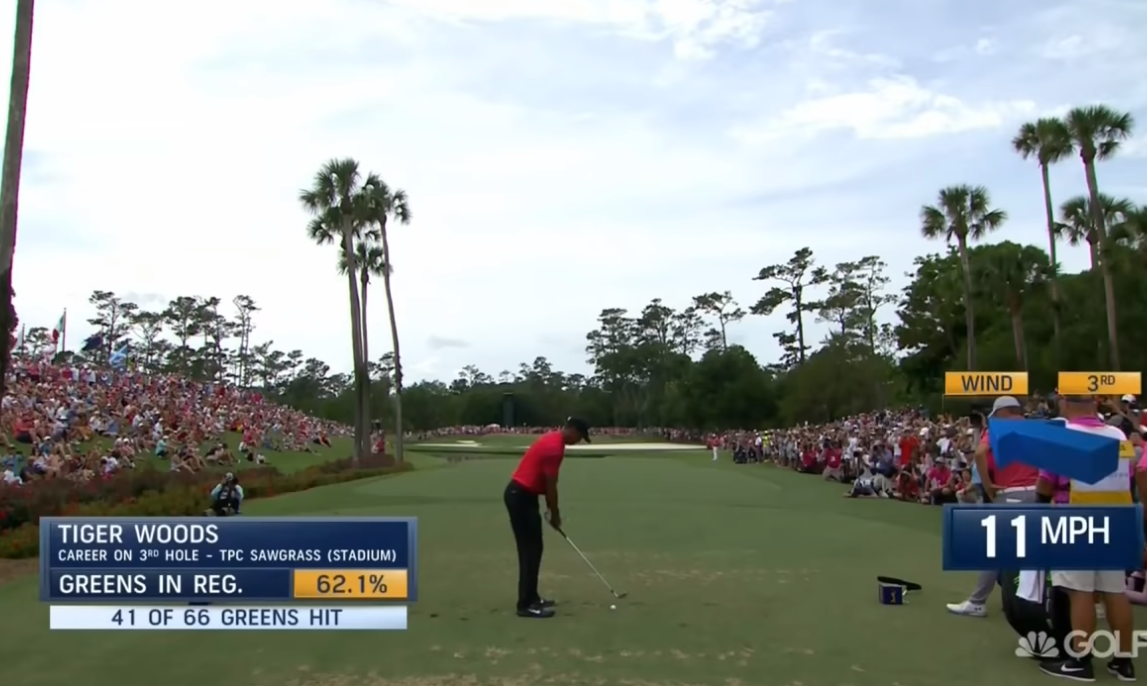 Tiger Woods Players Championship Round 4 2018